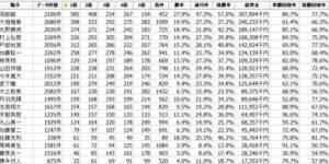 名古屋競馬場騎手データ