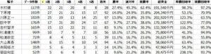 園田競馬場重賞データ